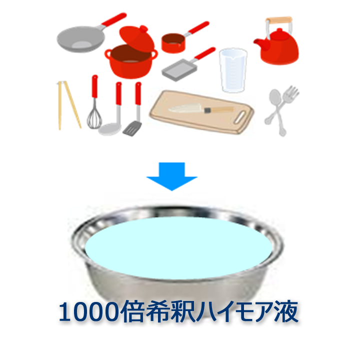 調理器具等を浸漬し殺菌・洗浄